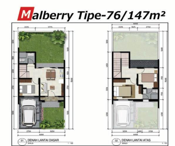 Jual Rumah Baru di Tangerang . rumah Minimalis di Malberry ...