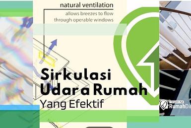 sirkulasi udara rumah
